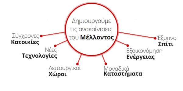 electrosos_anakainiseis5